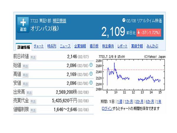 オリンパス株価掲示板